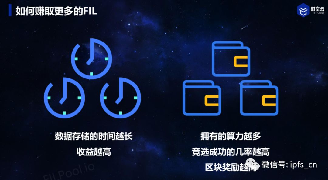 【进阶小课堂】Filecoin矿工的收益来源插图(18)