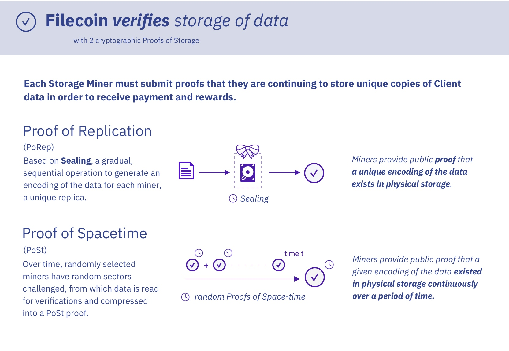 filecoin-proof-system-diagram.jpg