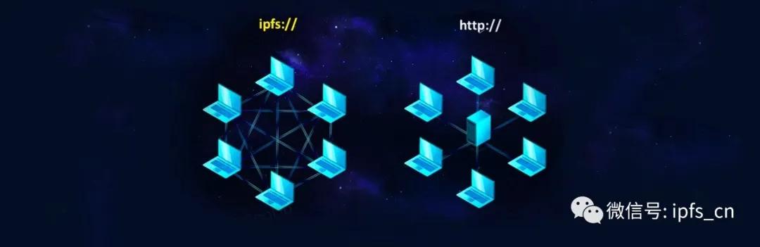 【进阶小课堂】P2P网络到底是什么?