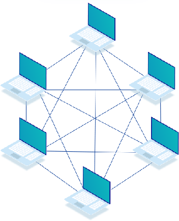 P2P技术颠覆着中间商的模式,IPFS让信任变得更简单 人与人之间的联系从来都不是简单的方程式,1 + 1通常等于或者大于3。  例如,我们的邮箱收发着信件,电话运营商连接了我们的电话,现有Inte